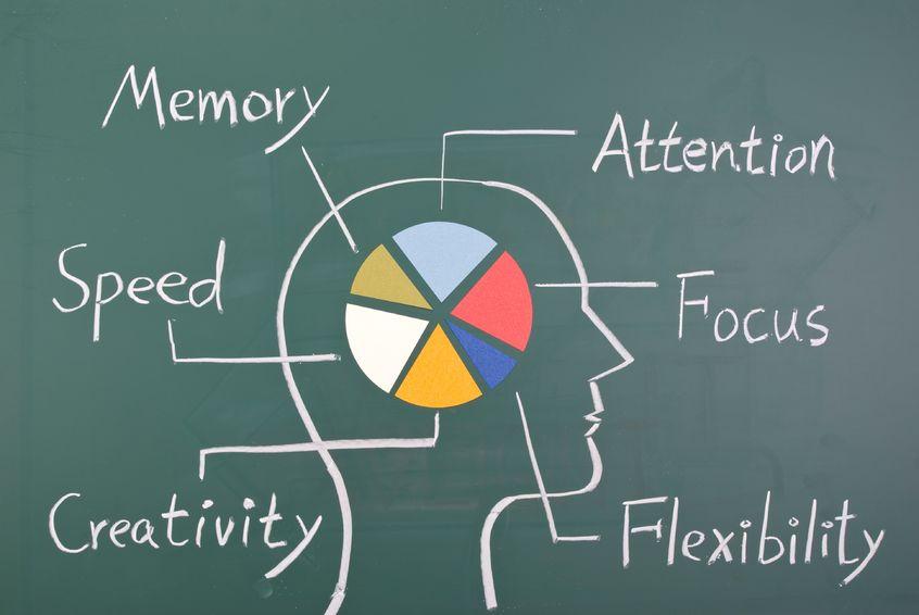 tecniche di memorizzazione