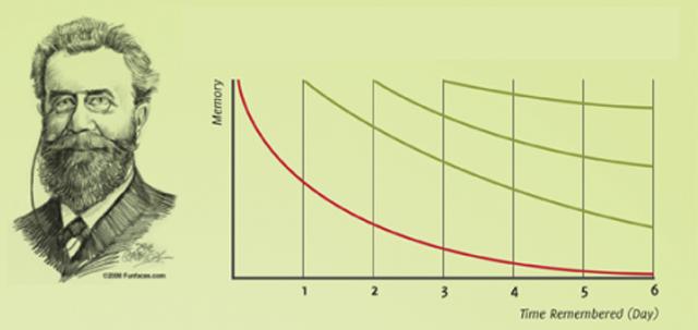 curva oblio