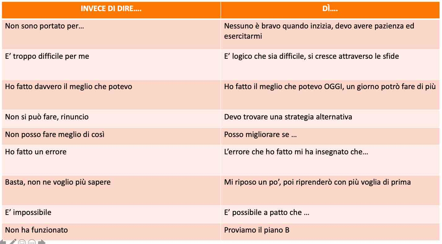 cambiare mindset